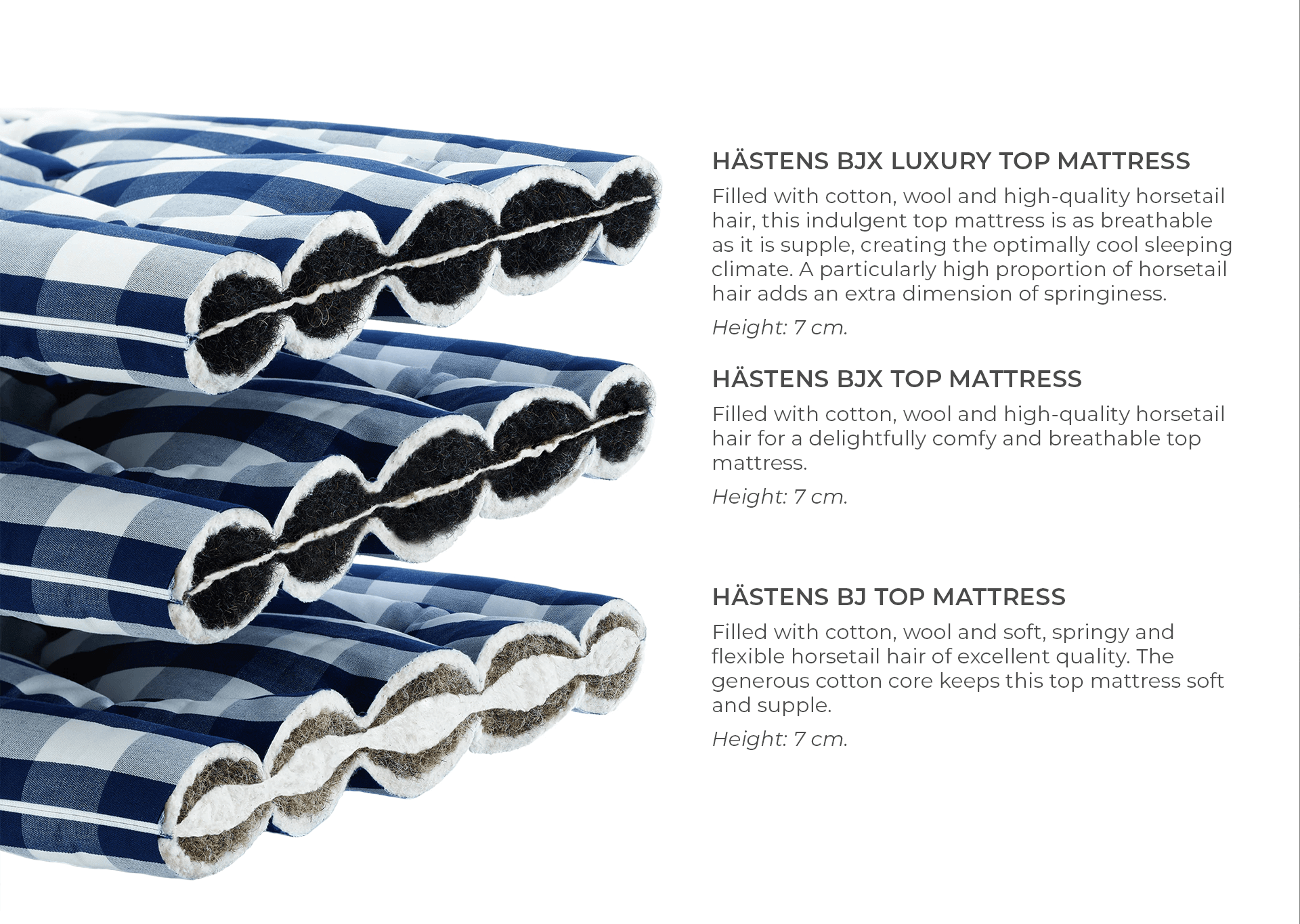 Hastens Top Mattresses