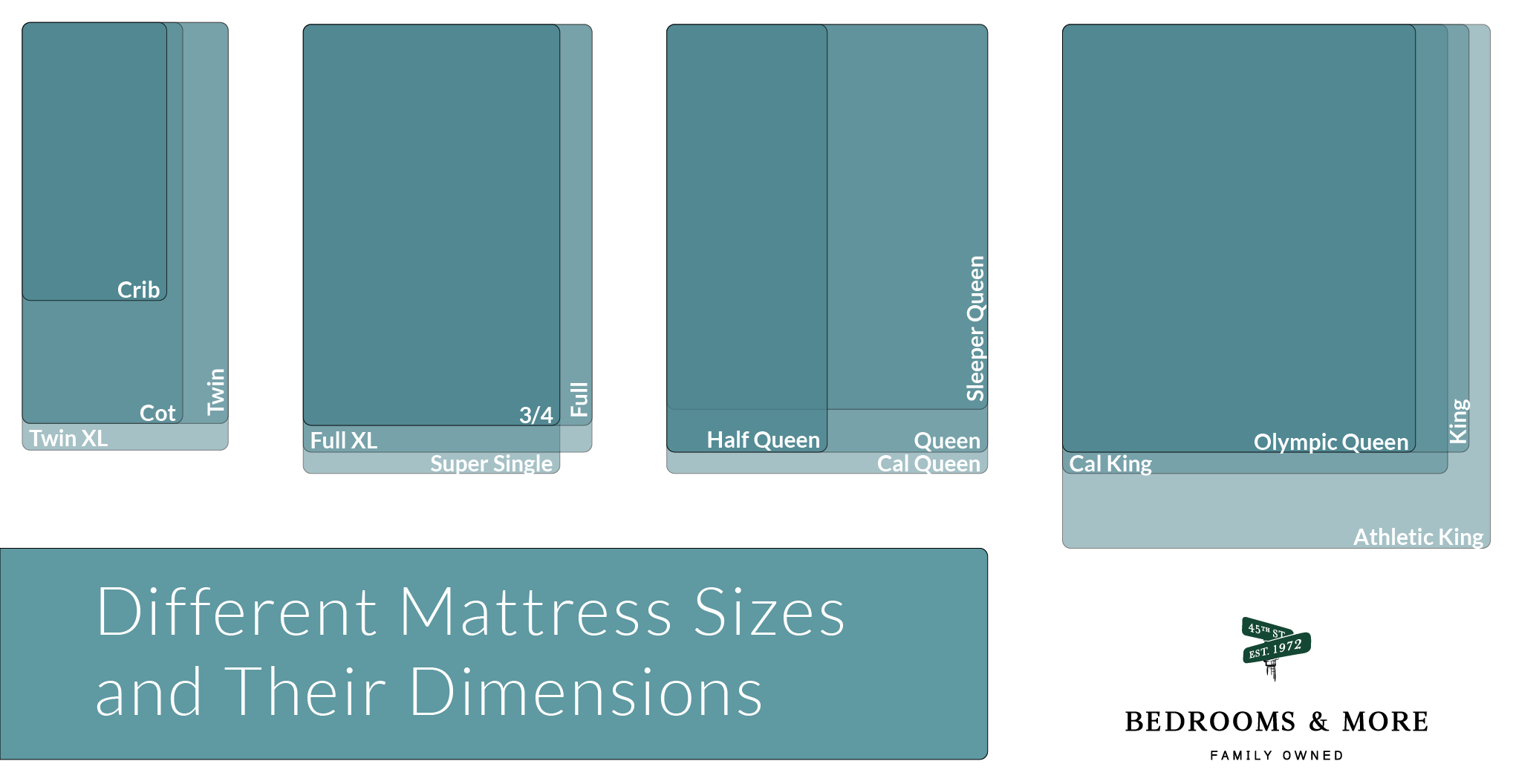 Different Mattress Sizes and Their Dimensions