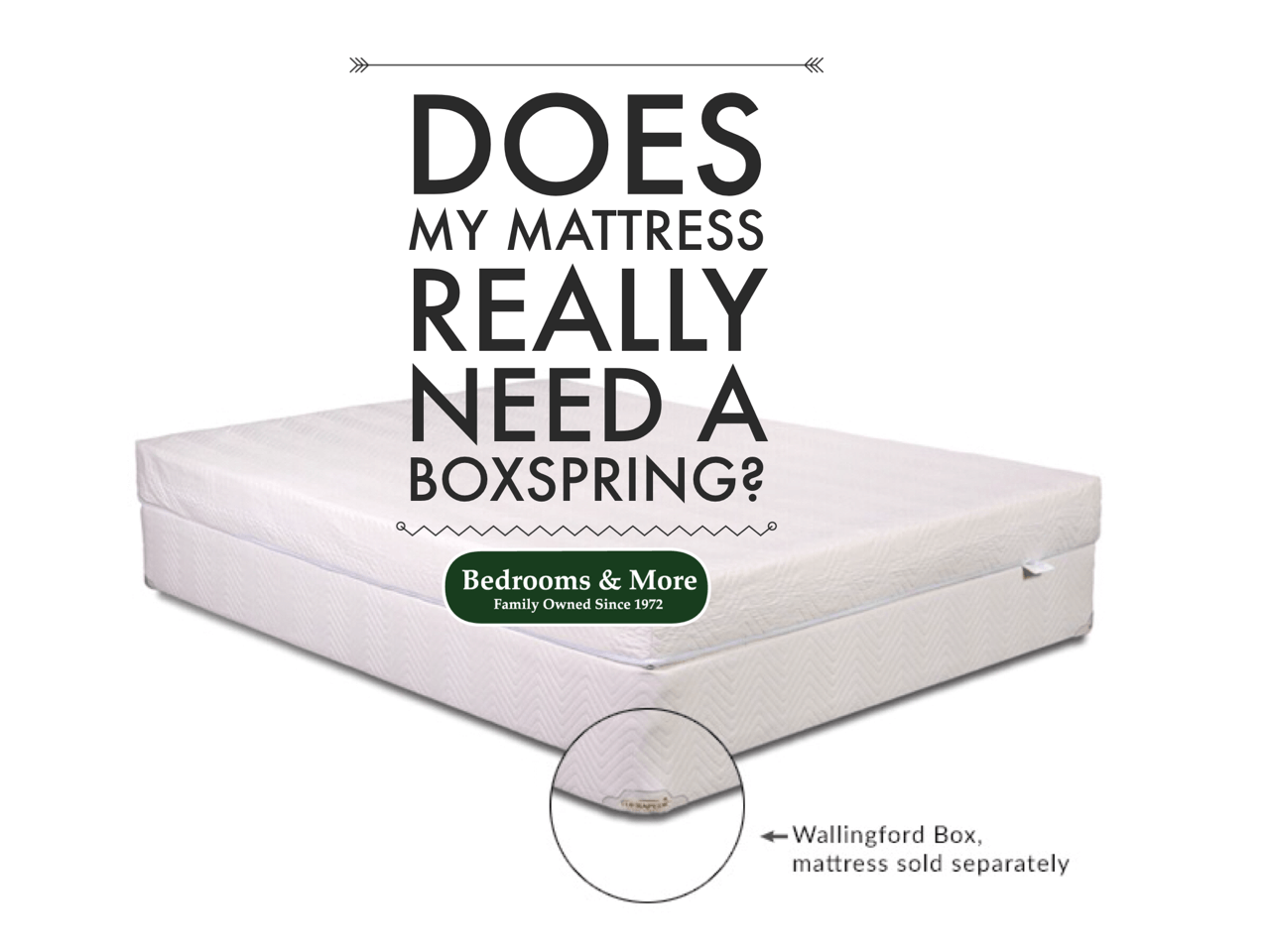 Delicieux One Question We Frequently Hear From Our Seattle Shoppers Is, Do I Need A  Mattress Set (mattress Plus Boxspring, Also Called A Box) Or Can I Get By  With A ...