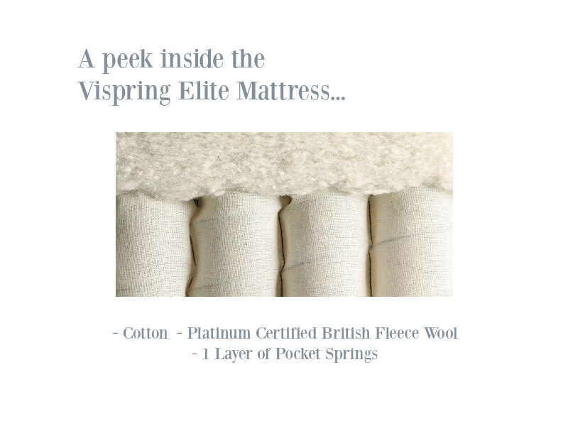 Vispring Elite Mattress Composition Image