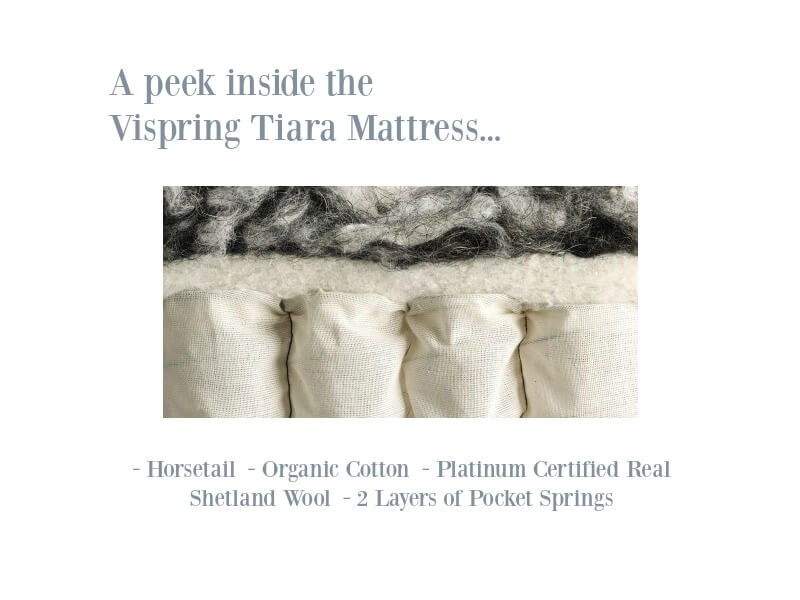 Vispring Tiara Mattress Composition Image
