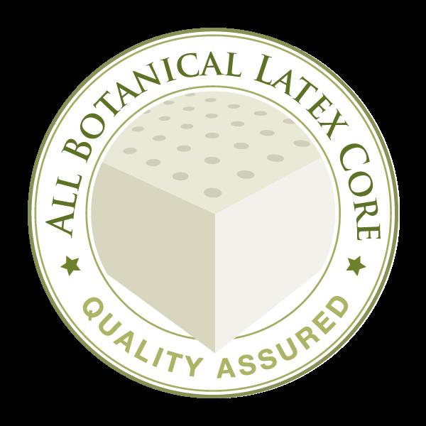 latex manufacturing process, all botanical latex core, botanicore
